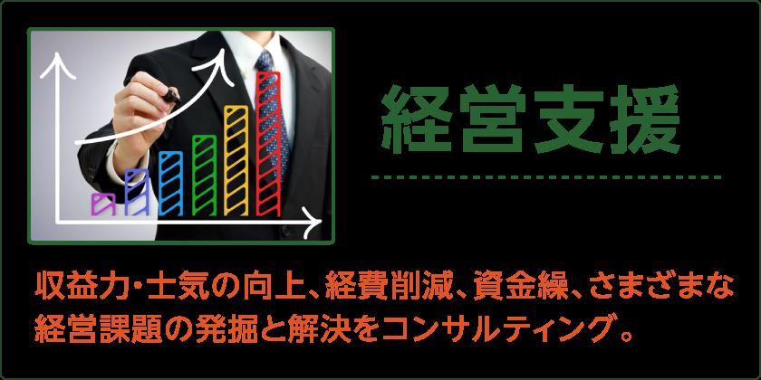 経営支援。収益力・士気の向上、経費削減、資金繰、さまざまな経営課題の発掘と解決をコンサルティング。